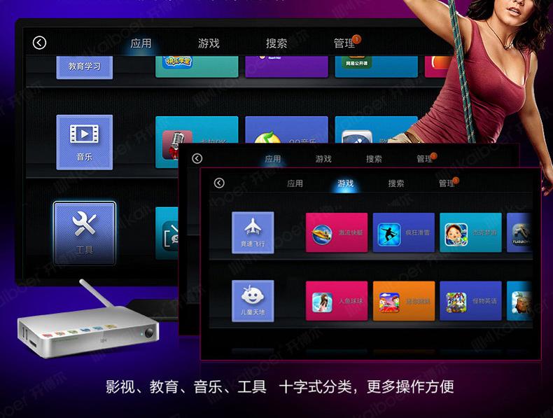 电信机顶盒连接乐视电视步骤图