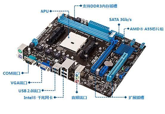 华硕p8h61-mlx3 plus r2.0 接线