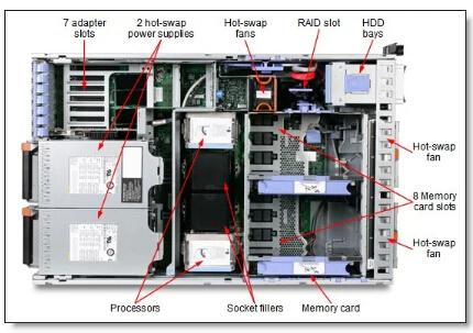 86gt/s cpu核心 八核 cpu线程数 16线程 主板 扩展槽 7×半长pci-e