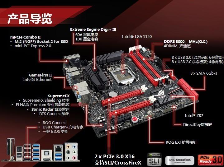 主板芯片 集成芯片 声卡/网卡 芯片厂商 intel 主芯片组 intel z87