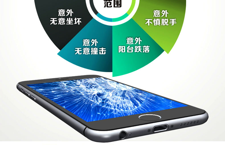 手机碎屏险